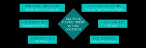 all your dental needs in one location